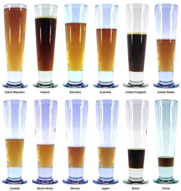 all-twelve-beer-consumers