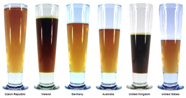 first-six-beer-consumers